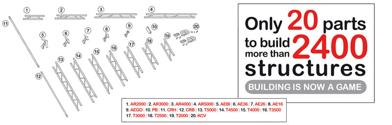Tensostrutture modulari in acciaio Mekkano
